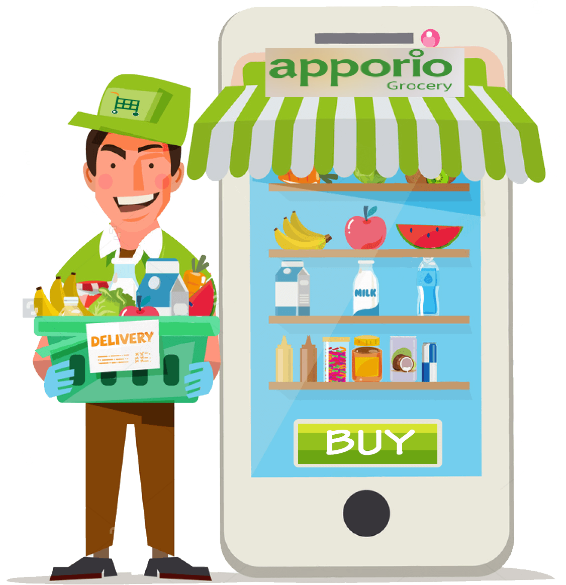 Grocery Delivery App Script Grocery delivery app