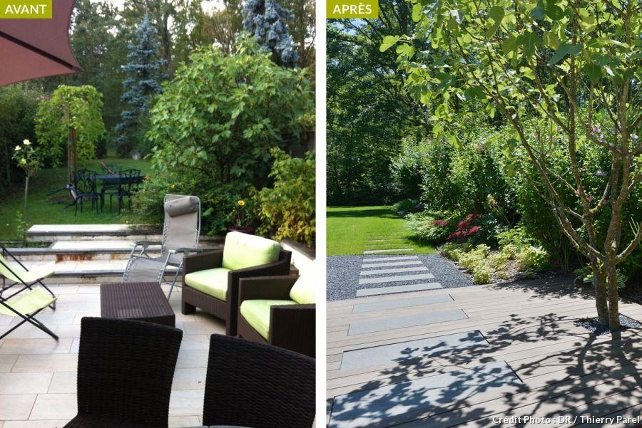 Avant Apres Amenager Un Jardin Tout En Longueur Avec Images