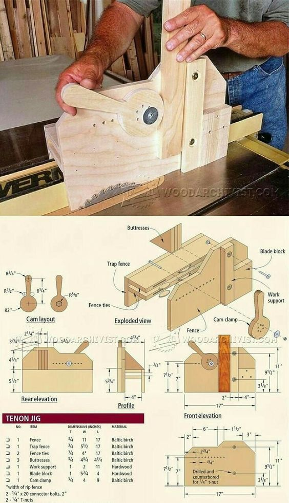 Pin by Woodworking Projects DIY, Cra on Woodworking For