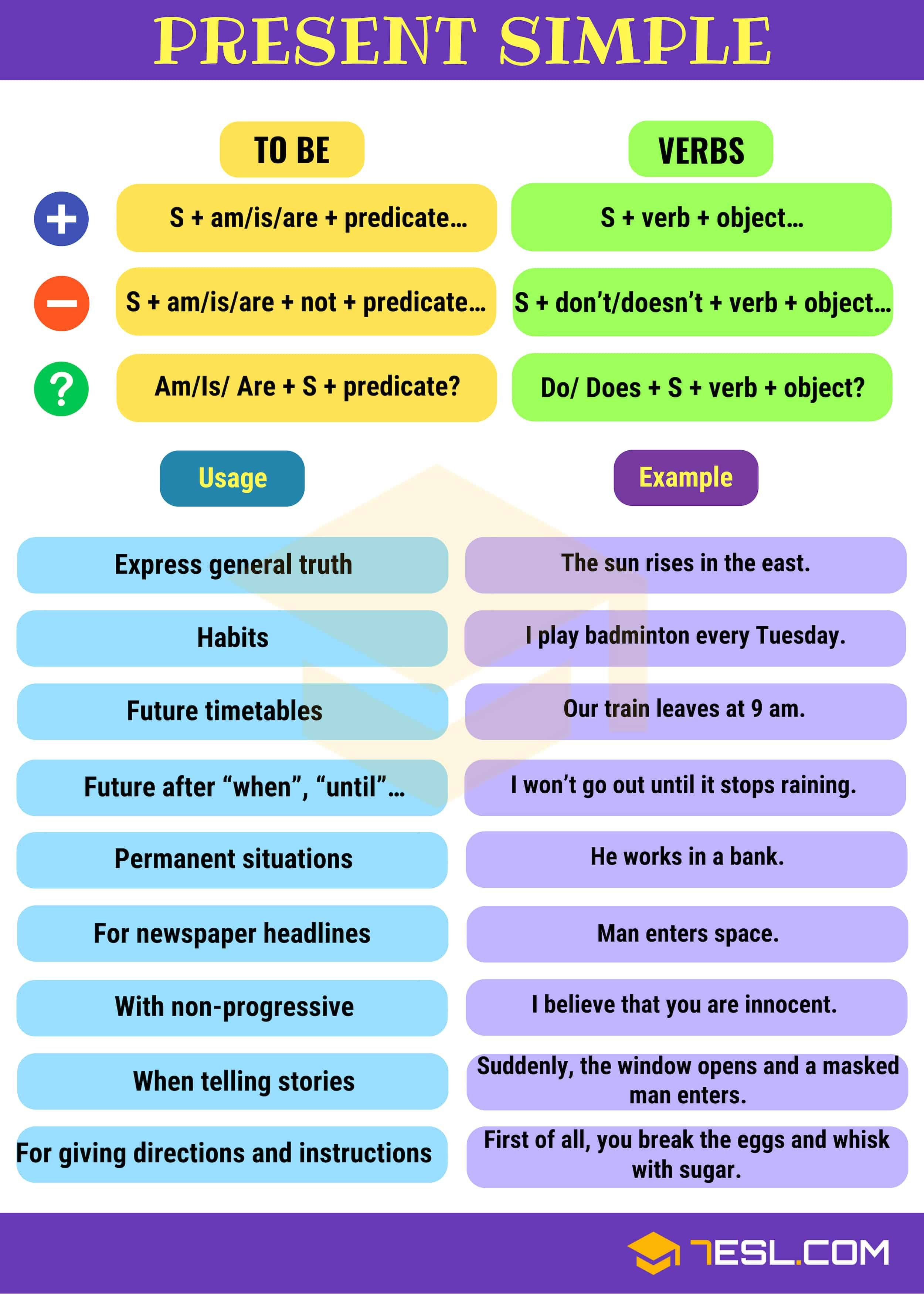 Verb Tenses How To Use The 12 English Tenses With Useful Tenses Chart 7esl Simple Present Tense Tenses Chart Verb Tenses [ 3500 x 2500 Pixel ]