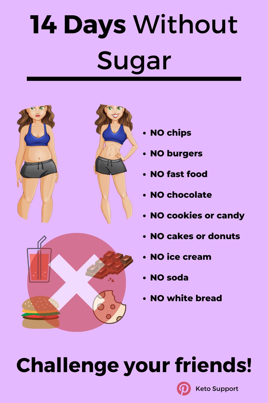 14 Days Without Sugar No Sugar Challenge Sugar Free Diet Plan Clean Eating Challenge