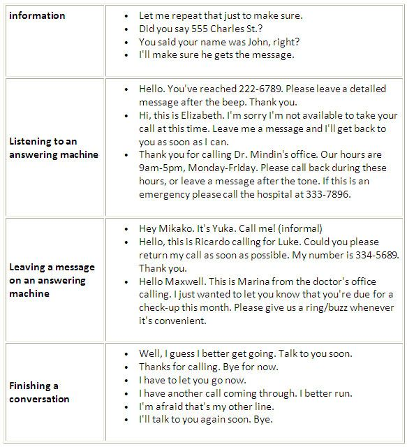 Common Phrases To Help You Speak Politely On The Telephone In