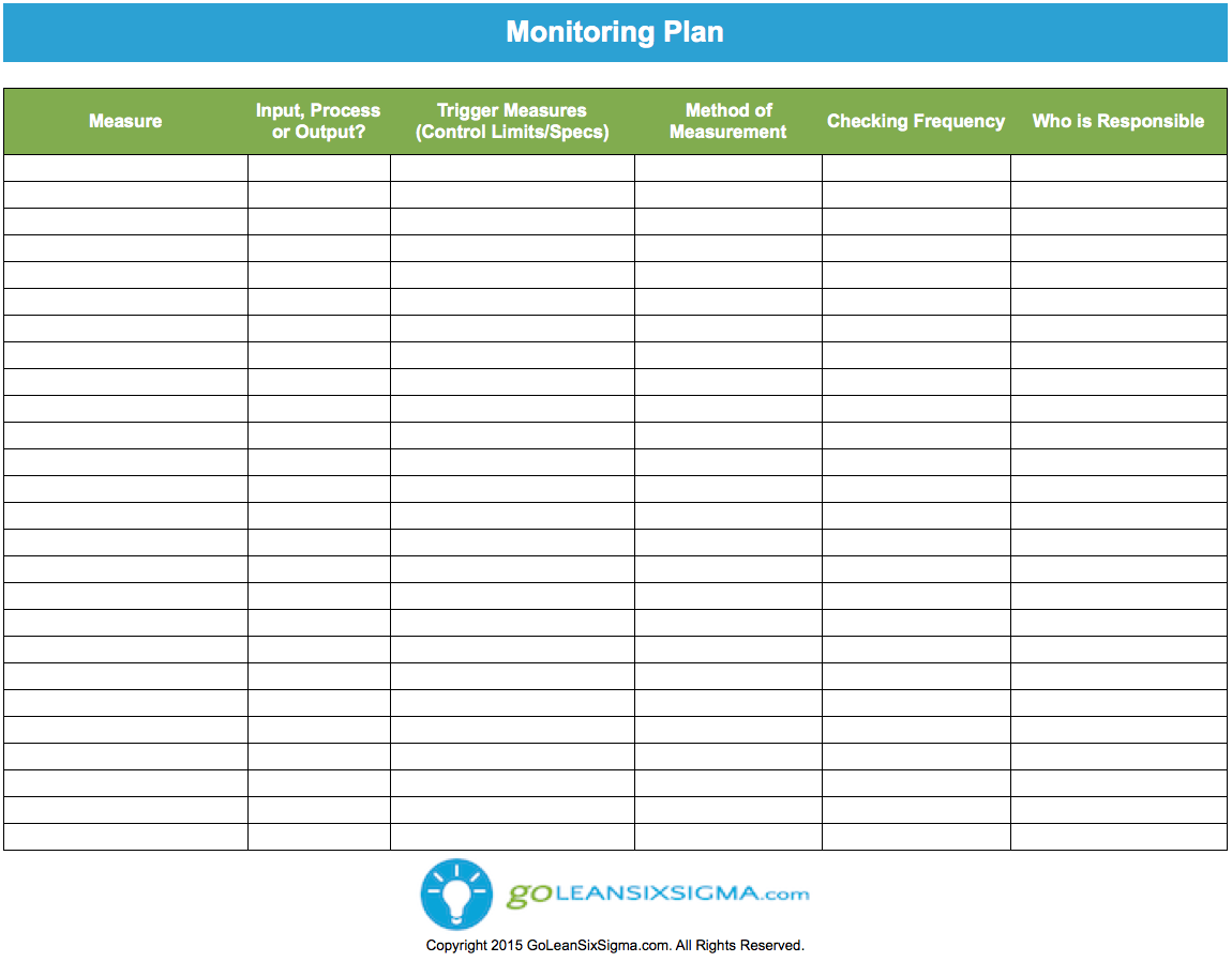 Monitoring Plan  GoleansixsigmaCom  Lean Six Sigma Templates