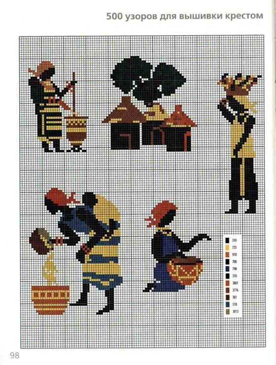 cross stitch africa | Porten | Pinterest | Afrika, Kreuzstich und ...