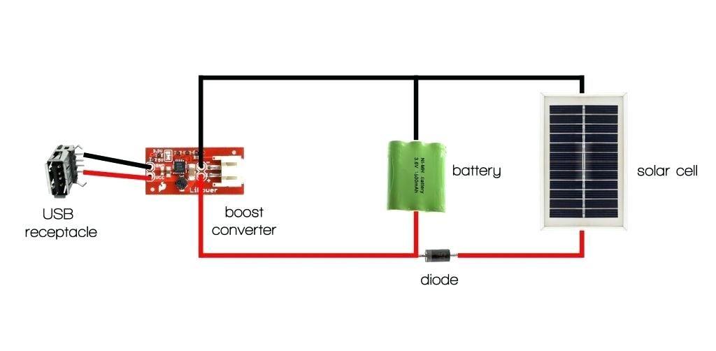Usb To Micro Usb Diagram Micro Wiring Diagram New Wire