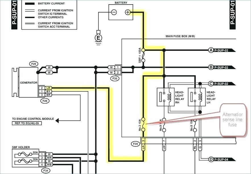 [DIAGRAM_3US]  2002 Subaru Wire Harness Diagram | Wiring Diagram | 2002 Subaru Impreza Headlight Wiring Diagram |  | Wiring Diagram - AutoScout24