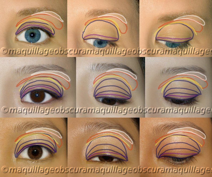Hooded Eyes Occidental and Asian (With images) Hooded