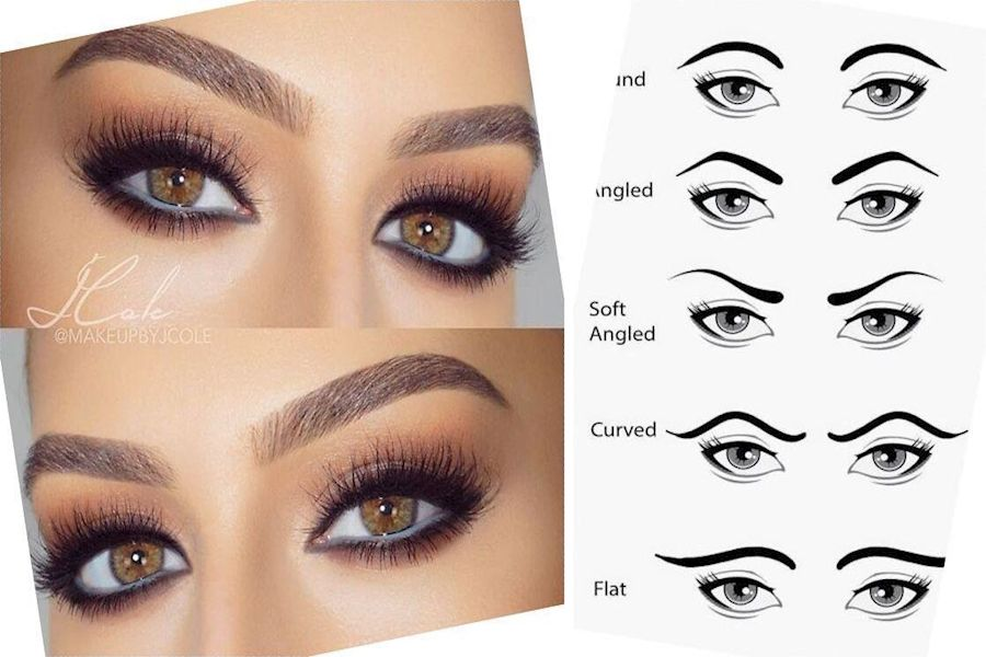 Eyebrow Shaping Wax   Eyebrow Powder Stick   How To Style ...