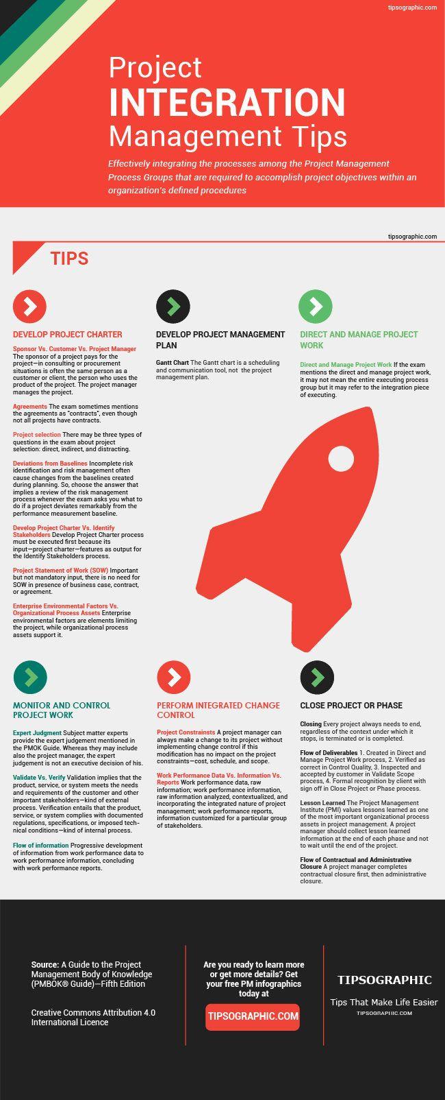 Pmp Certification Project Integration Management Tips Management