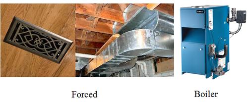 Heating Boiler vs. Forced Air Boiler, Home decor