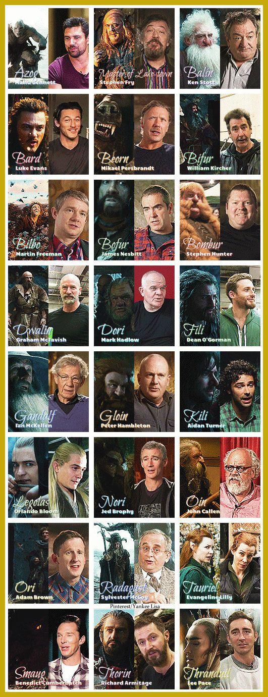 Los Actores De El Hobbit La Desolación De Smaug The Hobbit Desolation Of Smaug Lord Of The Rings