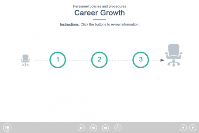 Career Growth Timeline  Captivate Template Elearning Captivate