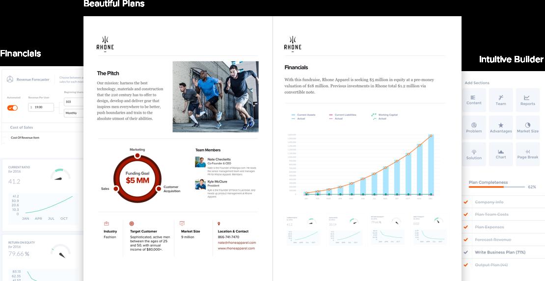 Bizplan Modern business planning software for startups