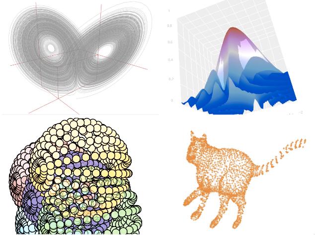 3D Plotly Graphs
