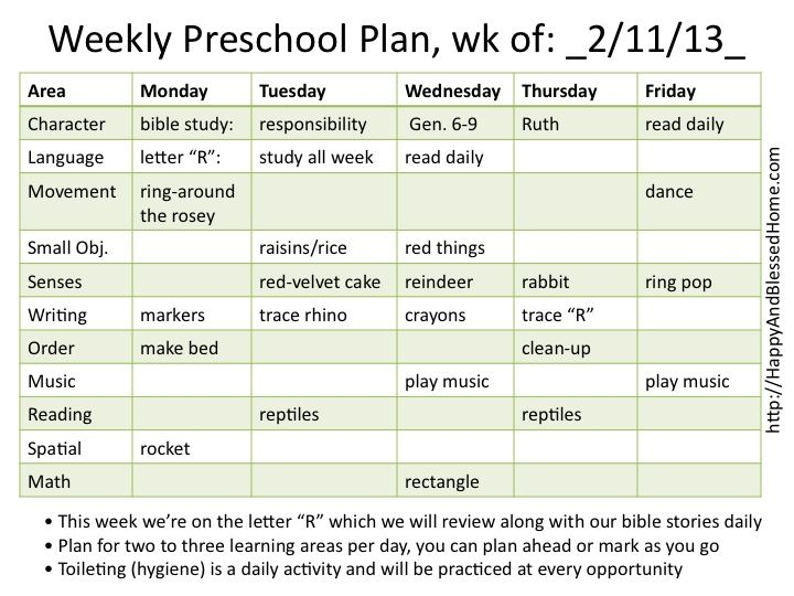 Montessori Preschool with Montessori Planning Charts Montessori - music lesson plan template