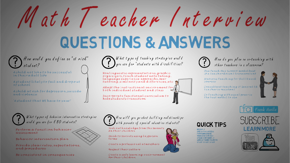 Math Teacher Interview Questions and Answers (Mathematics ...