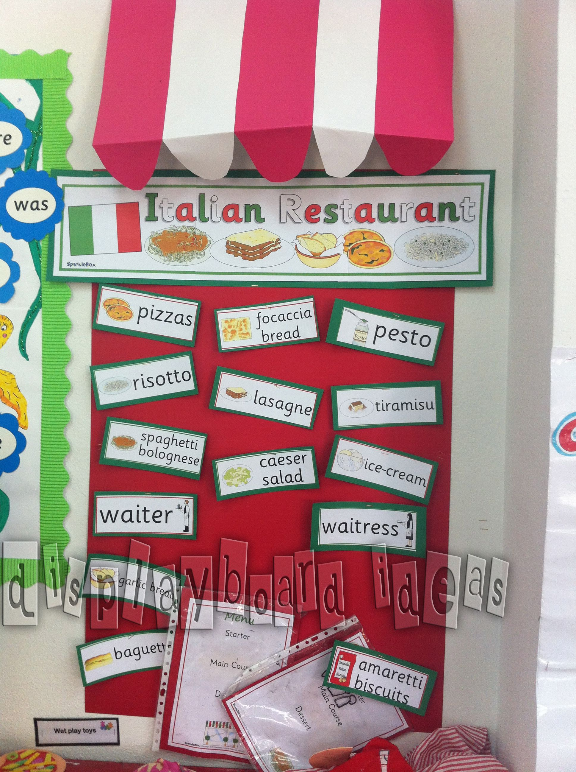 Role Play Area Teaching Resources