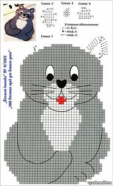 прихватка-кот / Вязание крючком / Вязаные крючком аксессуары #crochetpotholderpatterns