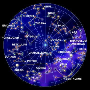 Night sky southern hemisphere constellations, by
