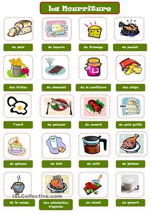 Nourriture le vocabulaire pour apprendre et fle - Creer une grille de mots croises en ligne ...