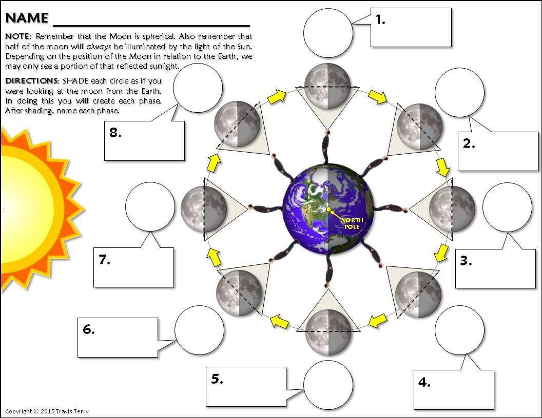 Phases Of The Moon Worksheet For 6th Grade