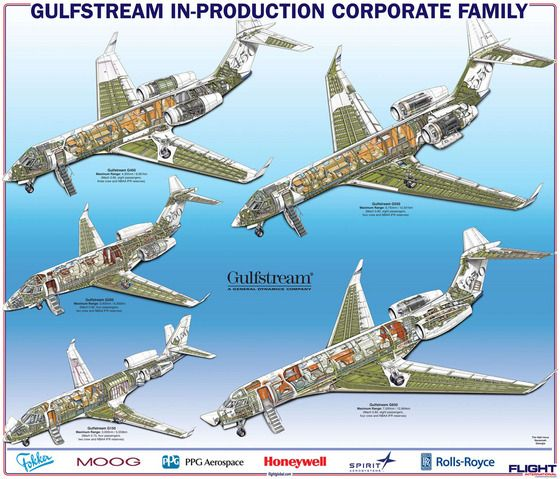 Gulfstream cutaway | Aircrafts & Aviation | Pinterest | Pictures ...