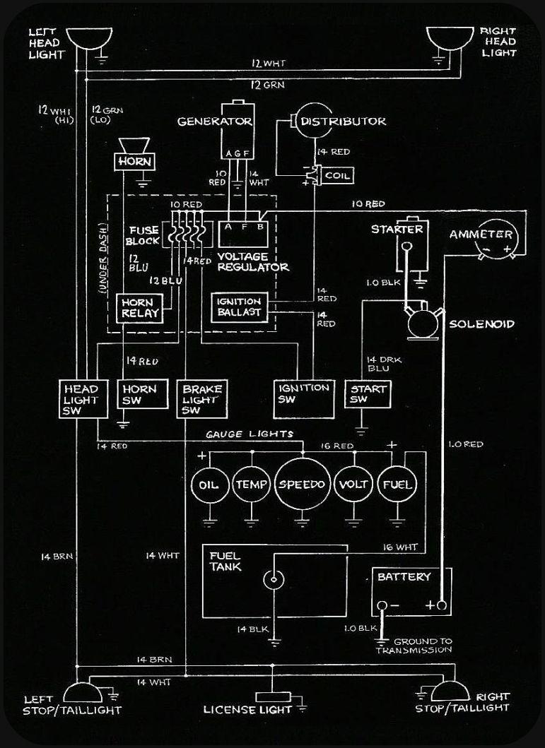 Hot Rod Wiring Diagram : wiring, diagram, Roadkill, Customs, Truck,, Gauges