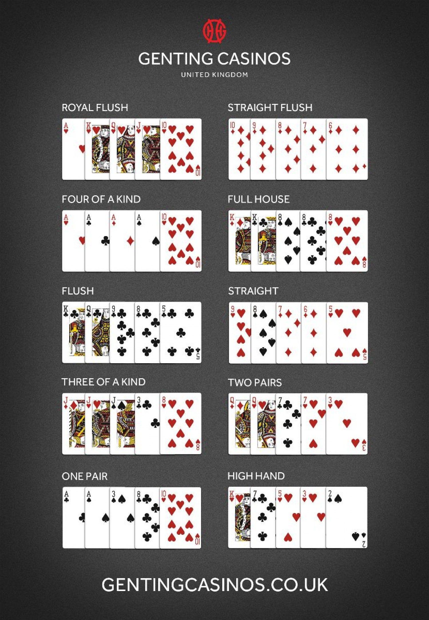 Pin By Sergio Andrade Tejada On Jugadas De Poker Poker Hands Poker Hands