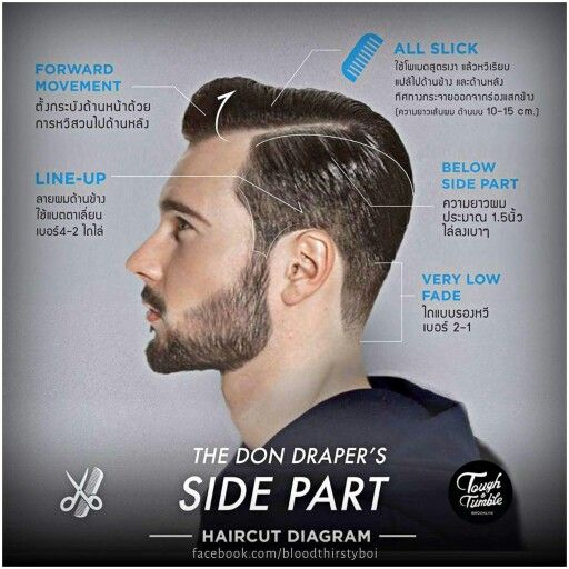 34+ Don draper side part information