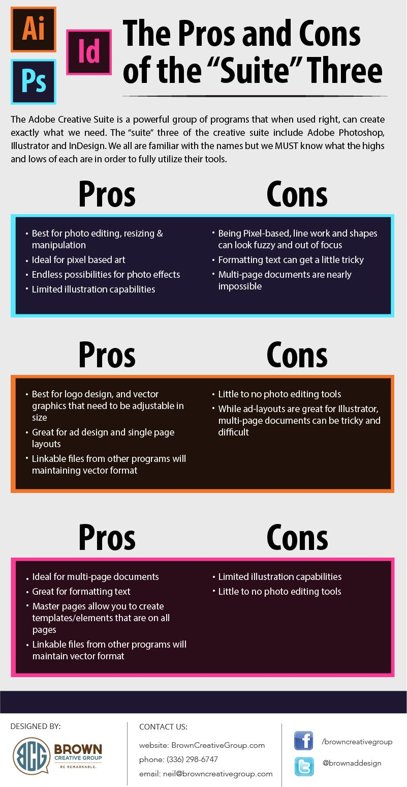 the pros and cons of the quotsuitequot three photoshop