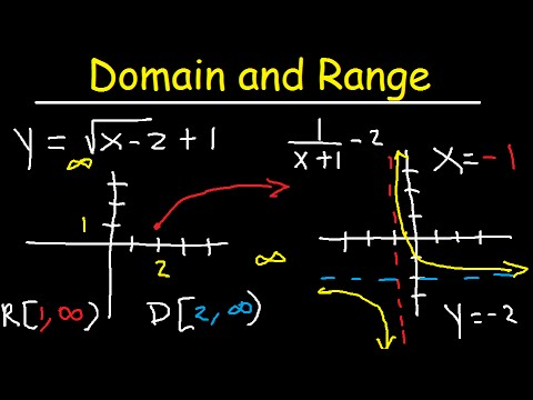 862a8b73202941b6bf1a2b88342c968f - How To Get The Domain Of A Square Root Function