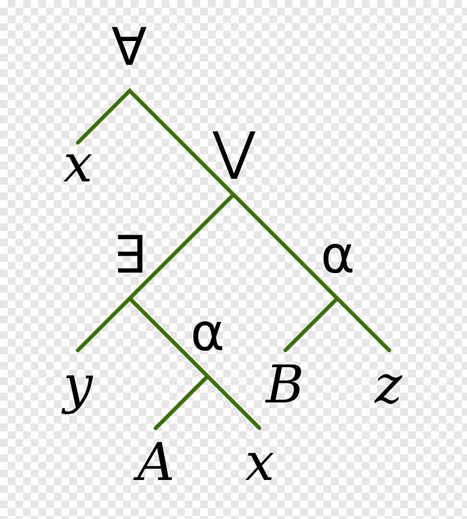 Optionsclick binary tree lucky 31 calculator boylesports betting