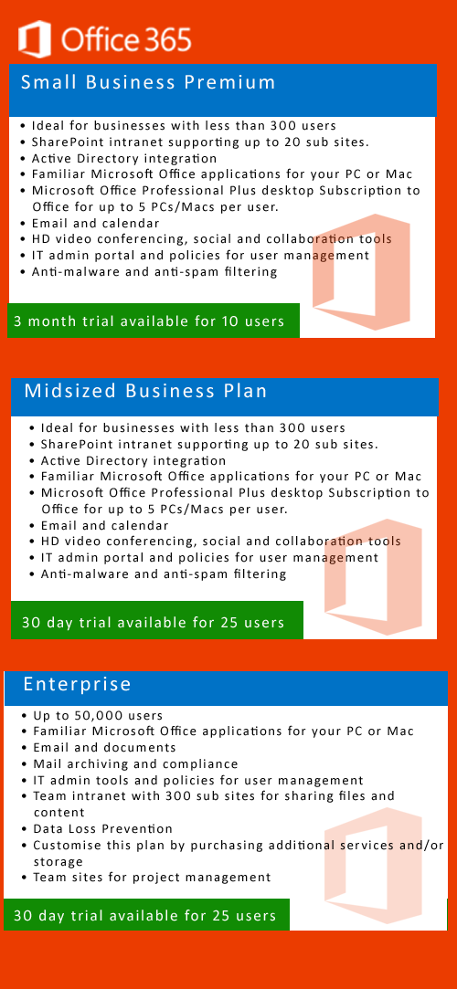 Office 365 Free Trial  Sign Up now! #office365 #cloud #cludcomputing