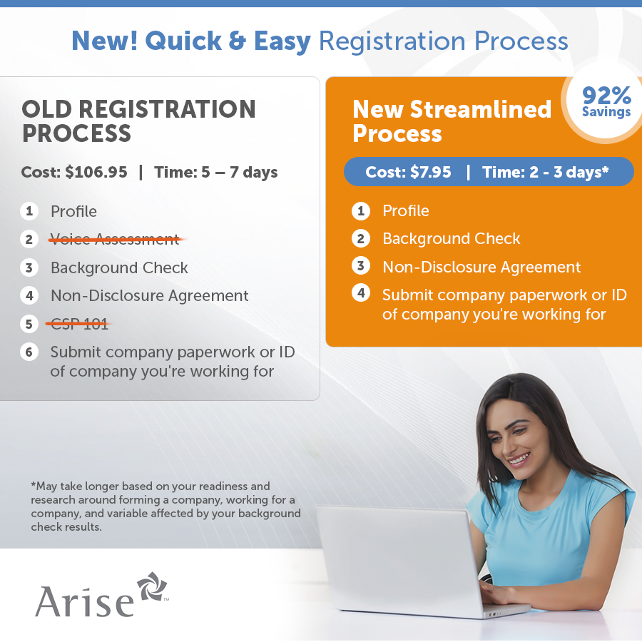 Pin By Arise Virtual Solutions On 2018 Goals