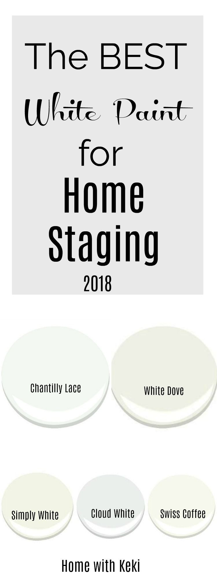 Sharing my top white paint colors for home staging in 2018 also great colors if you aren\u0027t staging cause white is the new gray. for more visit ...