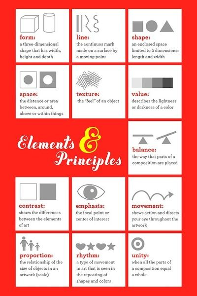 the elements  principles of art  design are the basis for