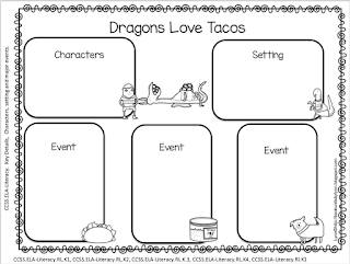 DRAGONS LOVE TACOS BOOK UNIT By Book Units by Lynn August