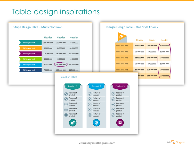 4 Steps for Goodlooking Tables in a Presentation
