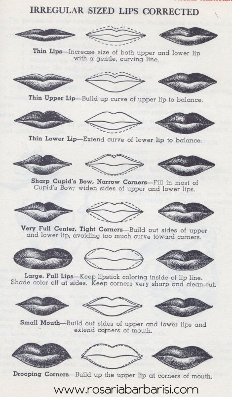 "put some lipstick on.. ""changing"" lips shape"