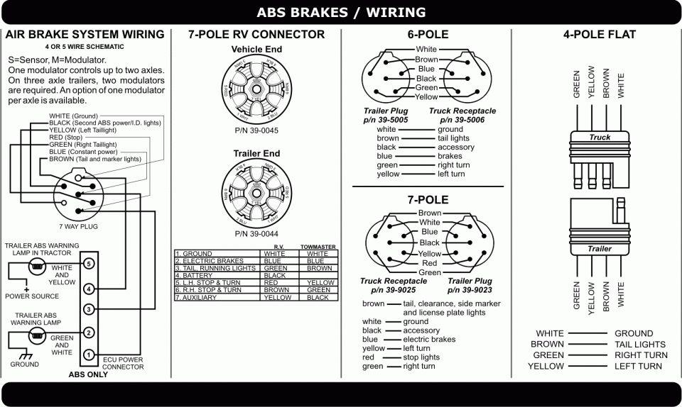 Truck Trailer Wiring Diagram