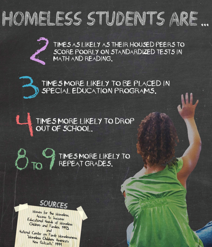 Schools Education6 25 18students: Students Are Students Are CHILDREN. Remember. And Help
