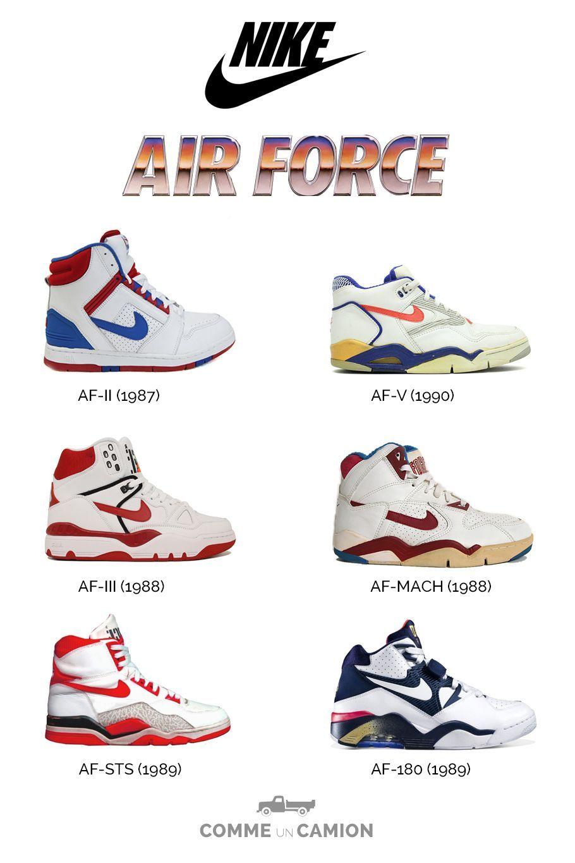Basket Nike Air Force One : Histoire de paniers et de hip