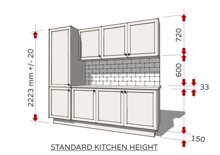 Standard Kitchen Cabinet Measurements Standard Dimensions For Australian Kitchens From Kitchen