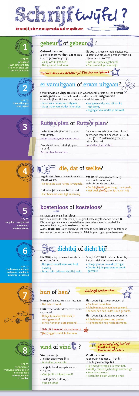 infographic definitief nov2014