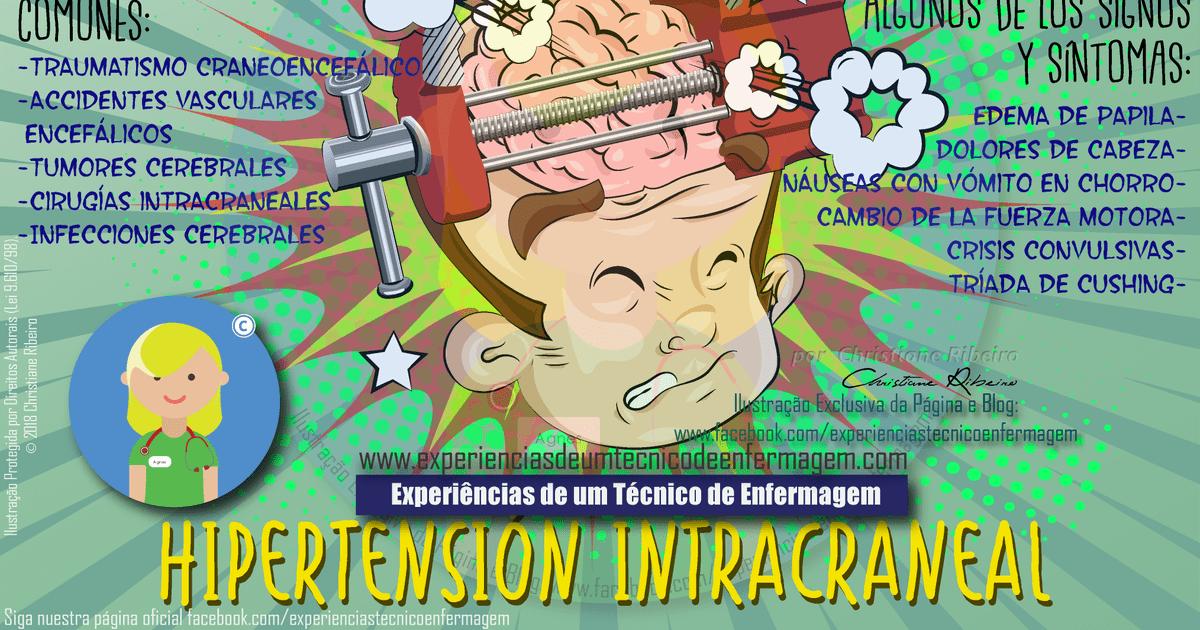 ¿Cómo el trastorno de estrés postraumático causa hipertensión?