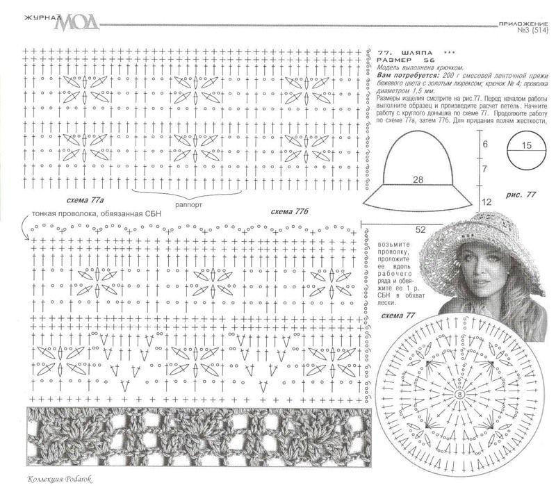 Patrones Crochet: 2 Pamelas de Ganchillo Verano | Patrones ...
