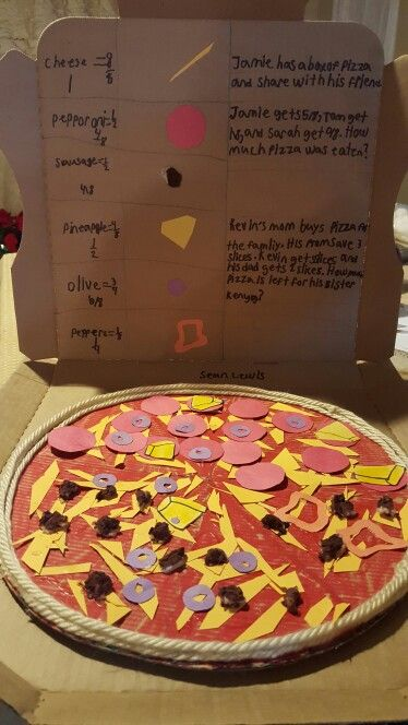 Pizza Fraction Project 3rd Grade Projects To Try Pizza