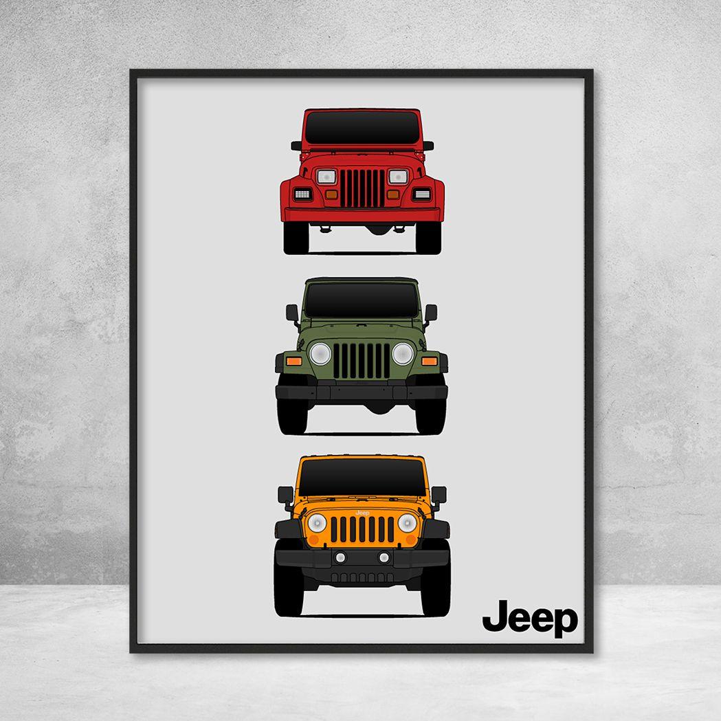 Jeep Wrangler History Generations Poster Car Models Yj Tj Jk