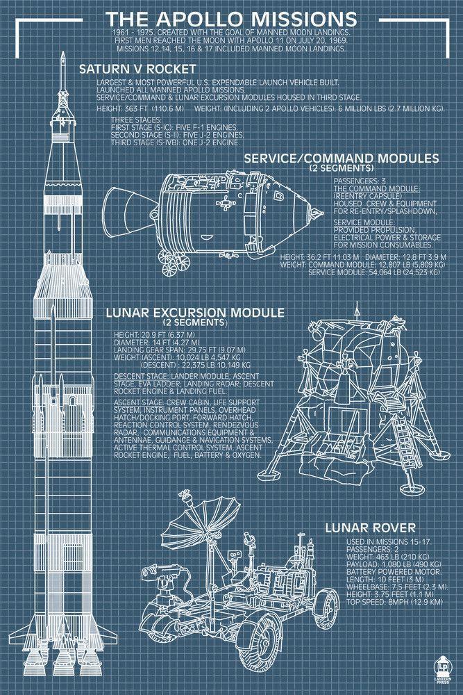 Apollo missions blueprint lantern press artwork plakaty apollo missions blueprint lantern press artwork malvernweather Images