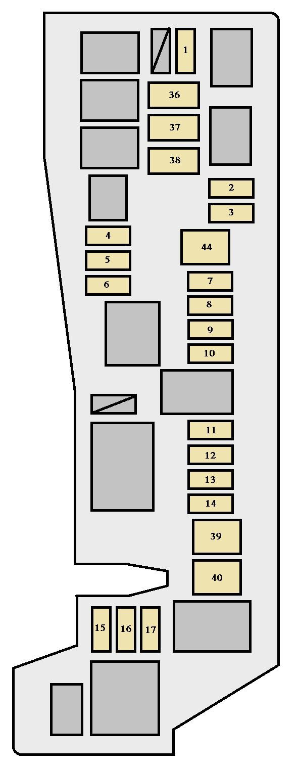 2006 corolla fuse box location schematic diagrams 2004 toyota sequoia fuse box diagram 2006 corolla fuse [ 592 x 1521 Pixel ]
